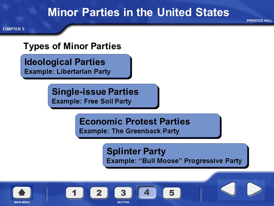 why minor party have been unsuccessful Q: why are there only two major parties in the us a: the winner-take-all system in the us favors two stable parties full question it seems as though there should be one in the middle, with.