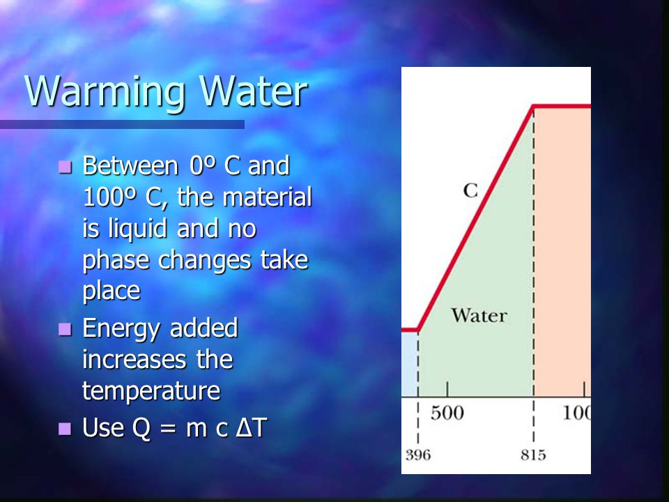 Warming Water Between 0º C and 100º C, the material is liquid and no phase changes take place. Energy added increases the temperature.