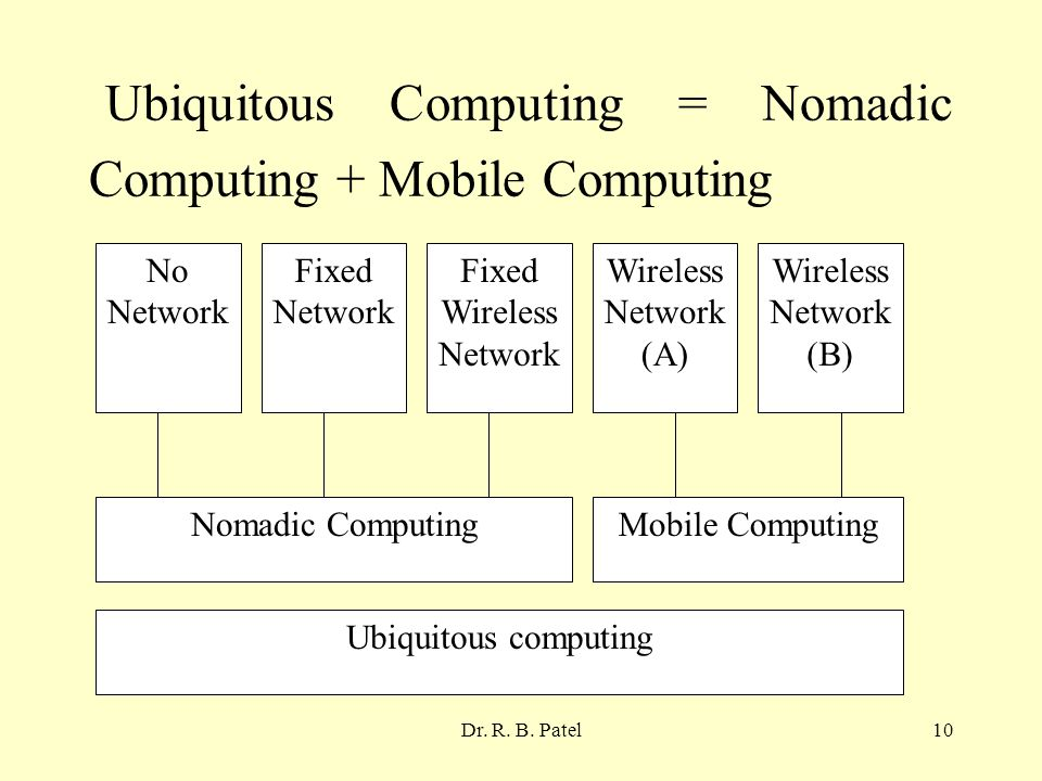nomidac computing in distributed systems