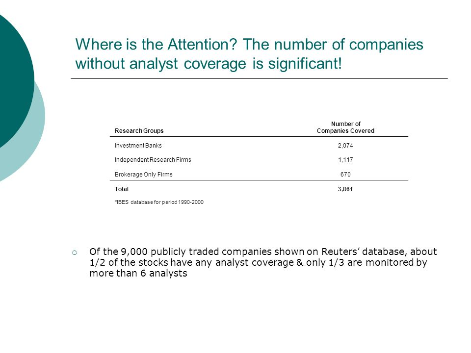 Where is the Attention The number of companies without analyst coverage is significant!