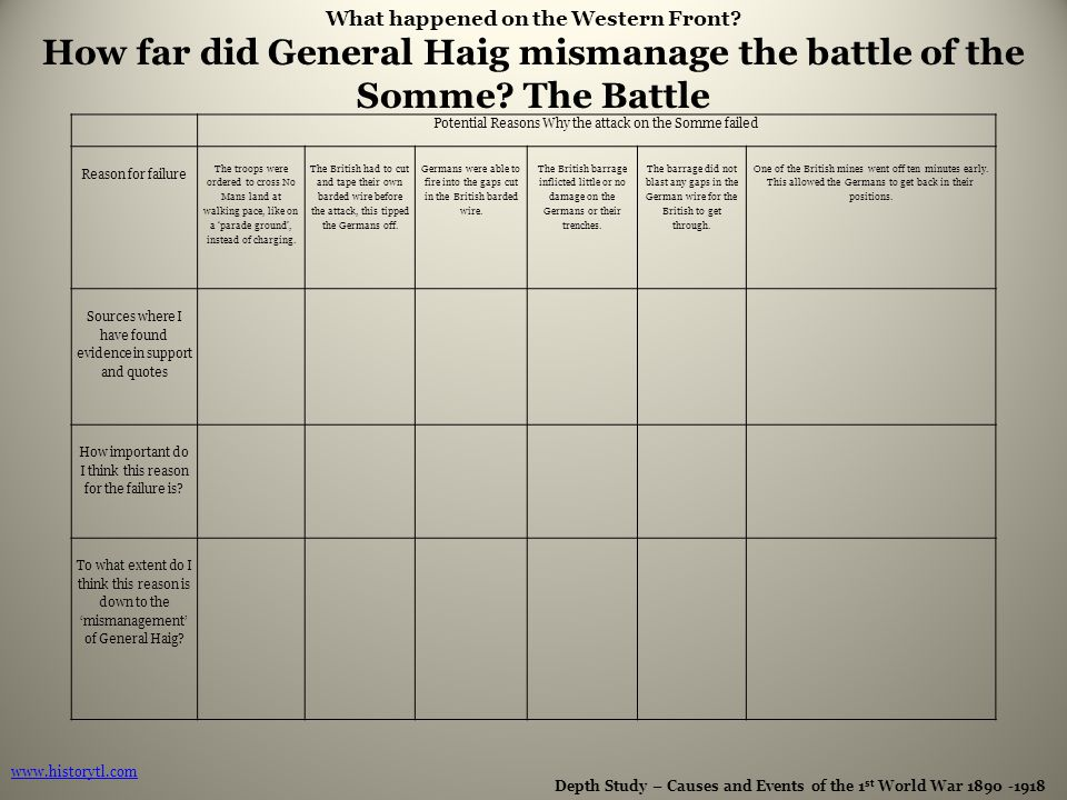 Did General Haig deserve to be the Butcher of the Somme?