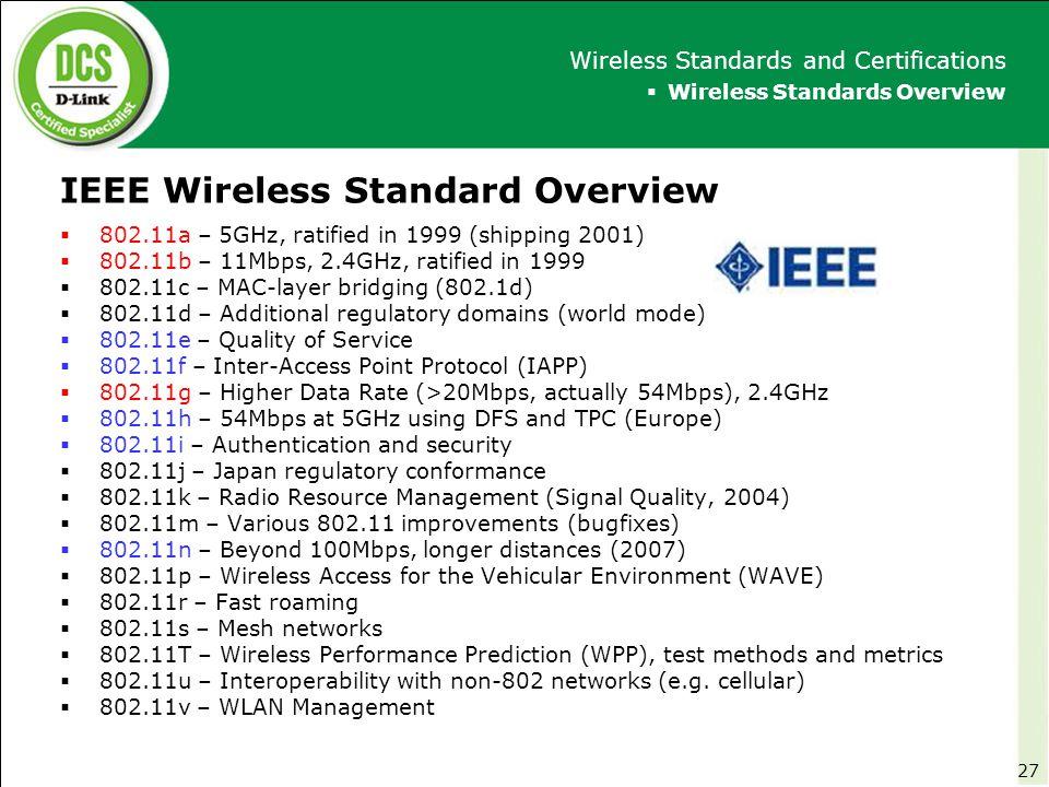 ieee 802 standards list pdf