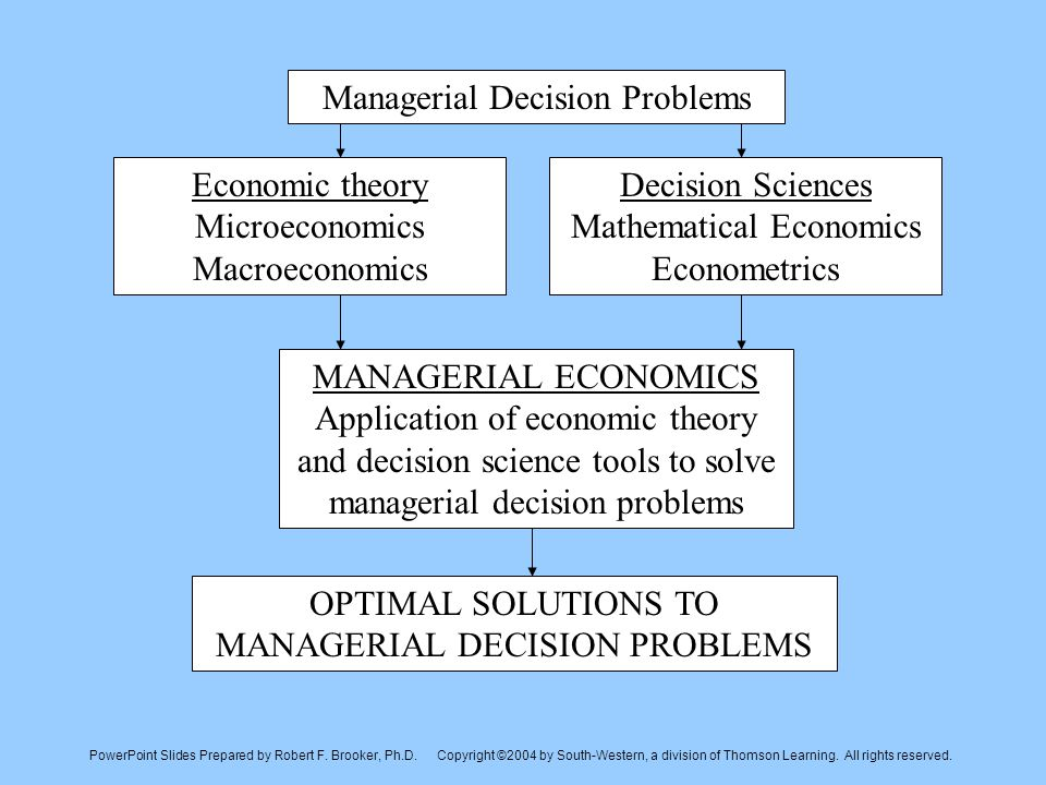 chapter 1 applied problems managerial economics Lesson summary: introduction to scarcity and the economic way of thinking   basic introduction to what microeconomics and macroeconomics study  from  the word micro, means small that focuses on scarce resources, while macro  it  is not as simple and there exist various approaches to macroeconomic problems.