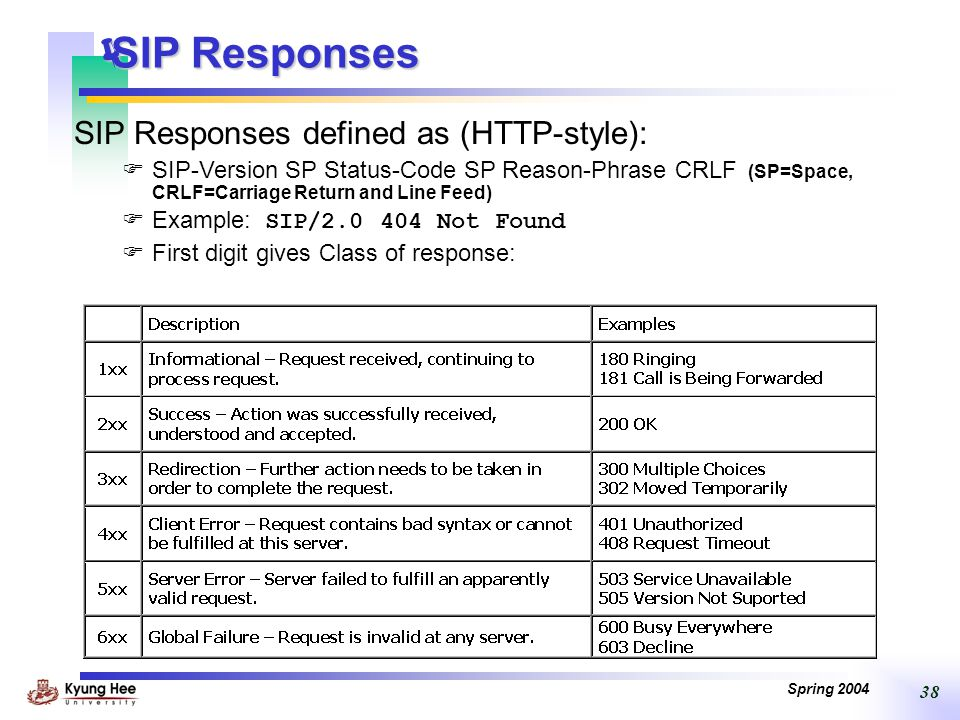 Ming Q 850 To Sip Responses Vx 4 7 1 Ribbon Technical