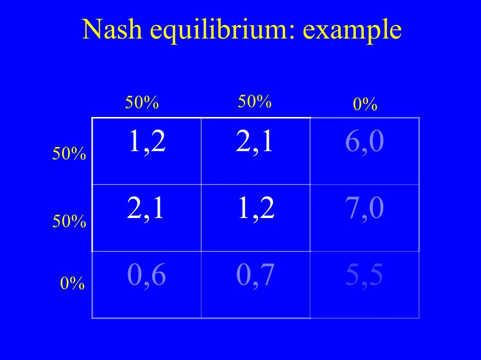 Complexity Results about Nash Equilibria - ppt video online download