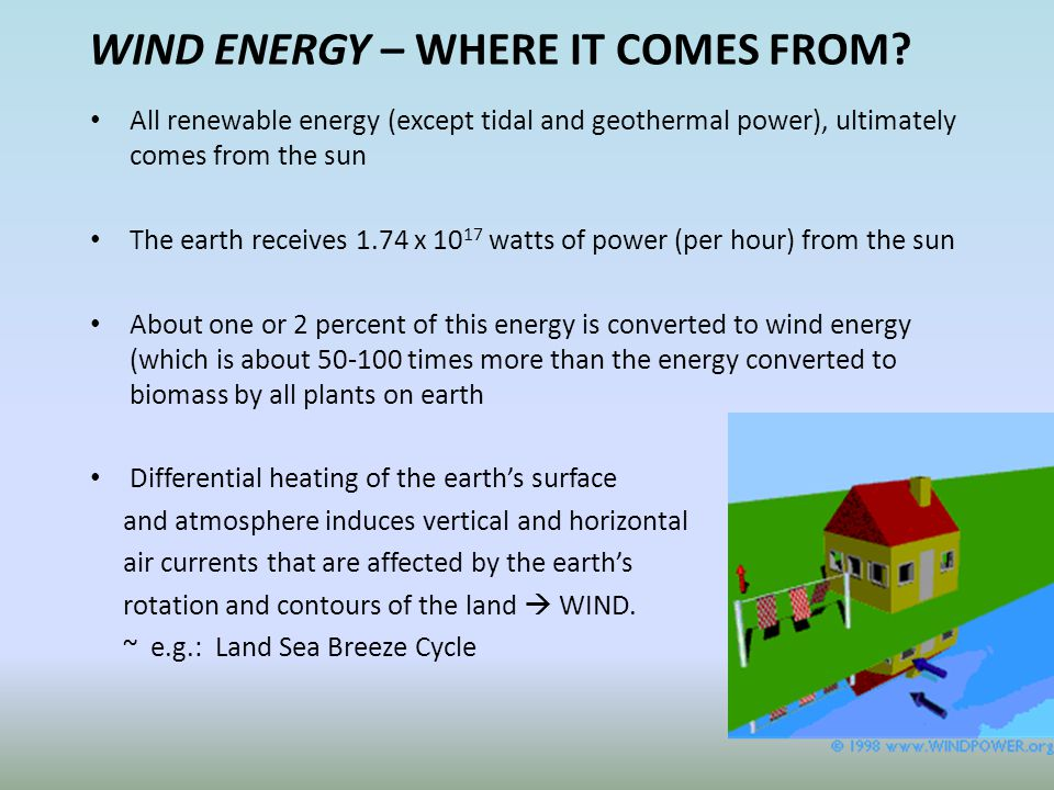 WIND ENERGY – WHERE IT COMES FROM