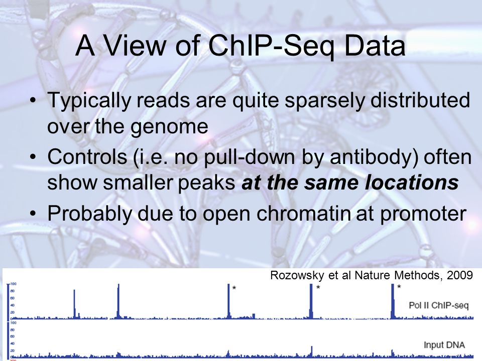 A View of ChIP-Seq Data Typically reads are quite sparsely distributed over the genome.
