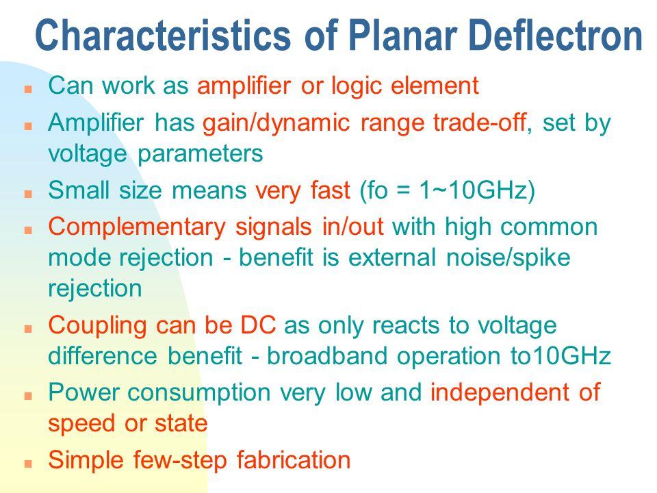 Characteristics of Planar Deflectron