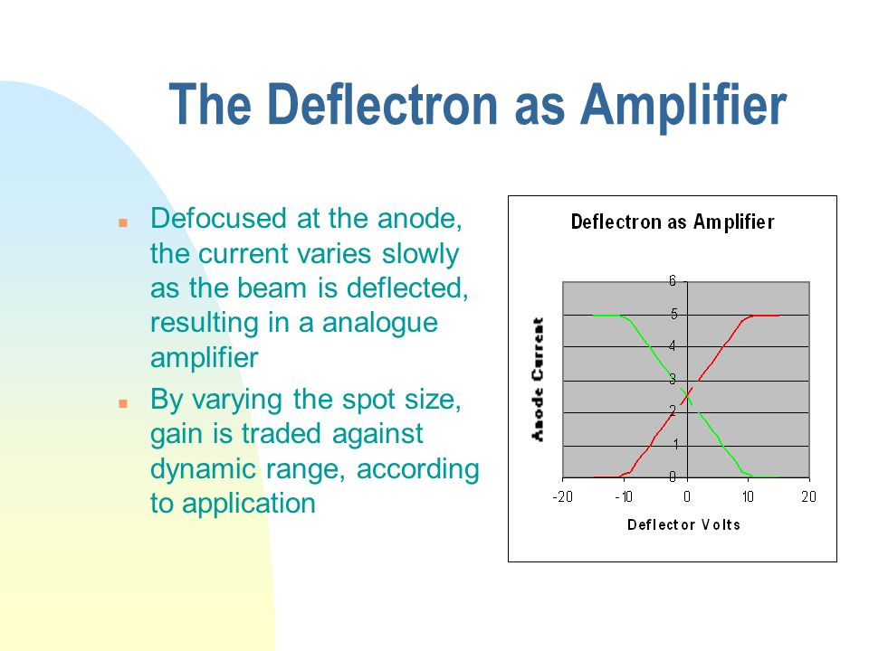 The Deflectron as Amplifier