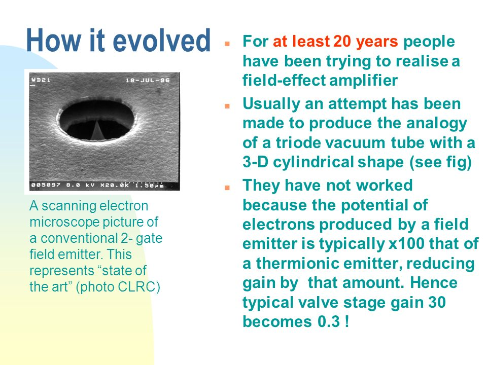 How it evolved For at least 20 years people have been trying to realise a field-effect amplifier.