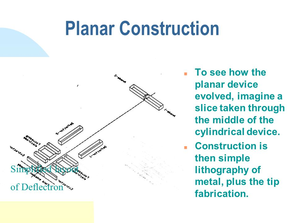 Planar ConstructionTo see how the planar device evolved, imagine a slice taken through the middle of the cylindrical device.