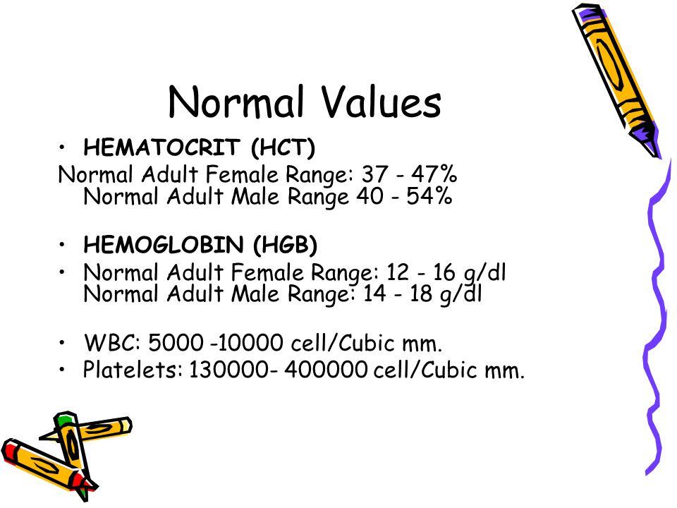 Hematocrit Formula Images - Reverse Search