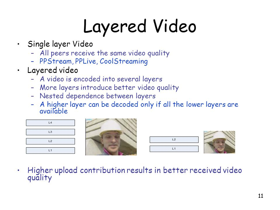 Layered Video Single layer Video Layered video