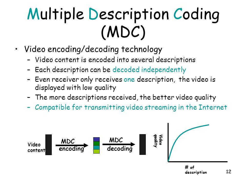 Multiple Description Coding (MDC)