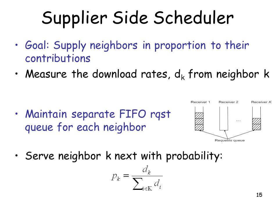 Supplier Side Scheduler