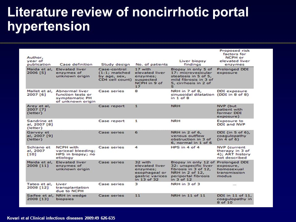 portal hypertension case studies