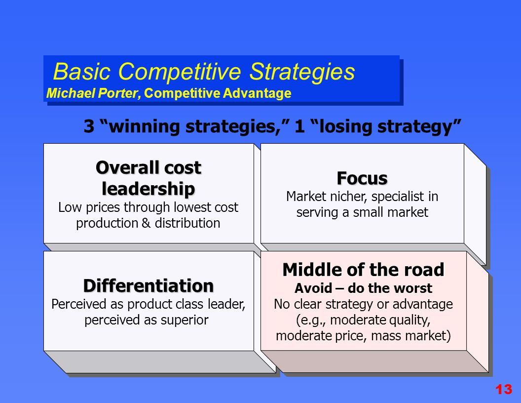 what is strategy m e porter The five competitive forces that shape strategy by michael e porter included with this full-text harvard business review article: the idea in brief— the core idea the idea in practice— putting the idea to work 24.