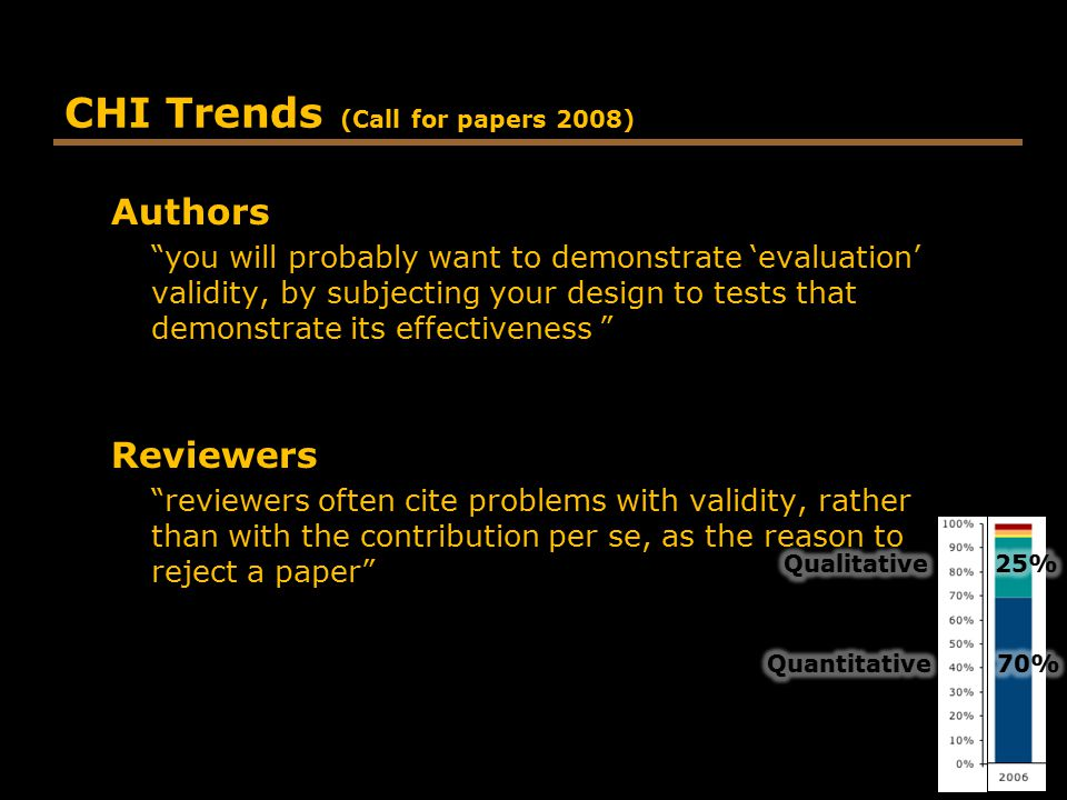 CHI Trends (Call for papers 2008)