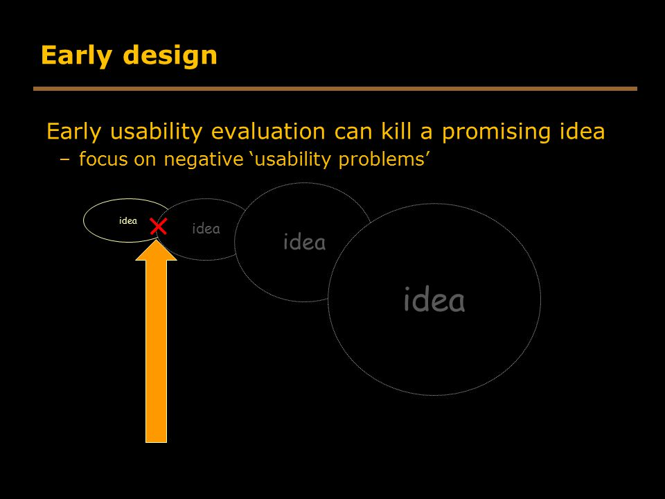 idea Early design Early usability evaluation can kill a promising idea