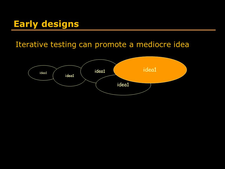 Early designs Iterative testing can promote a mediocre idea