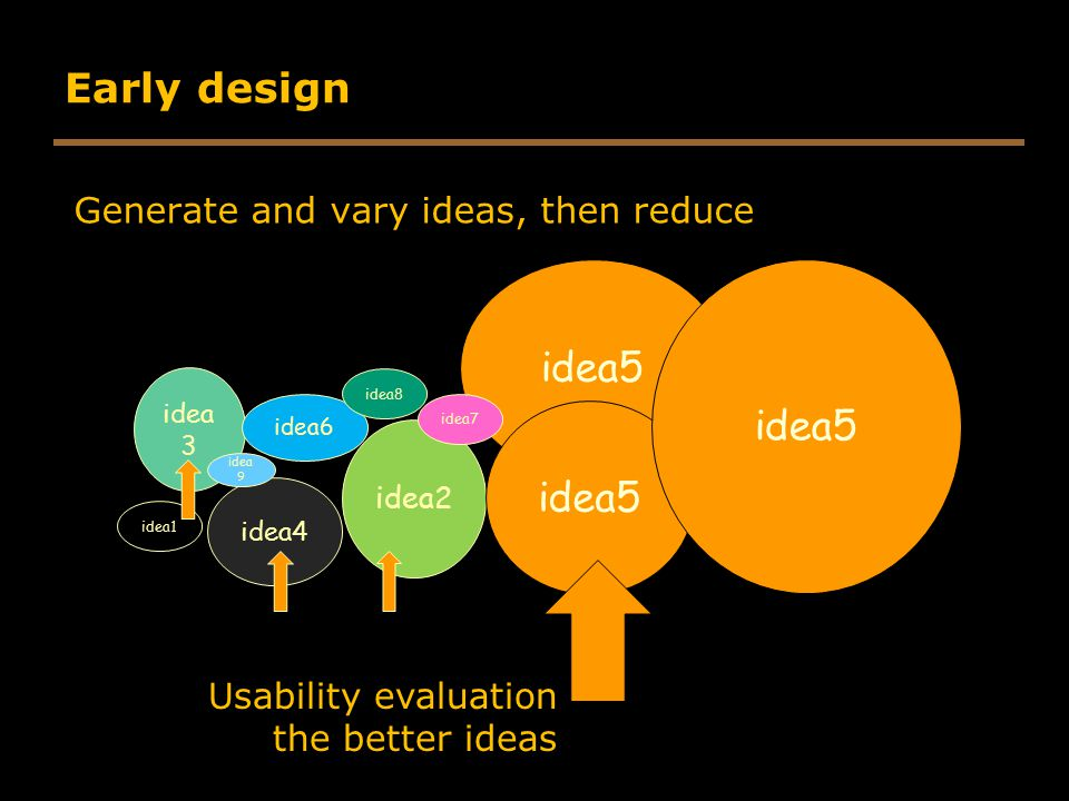 Early design idea5 Generate and vary ideas, then reduce