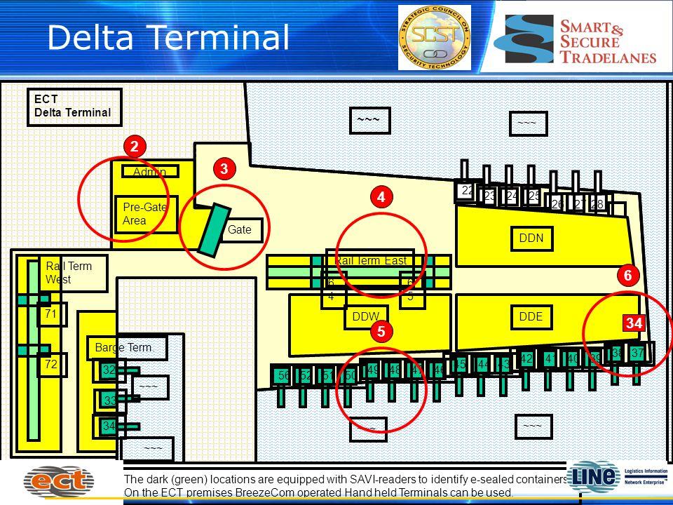 ect delta terminal