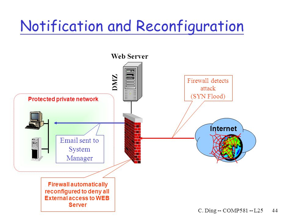 Notification and Reconfiguration