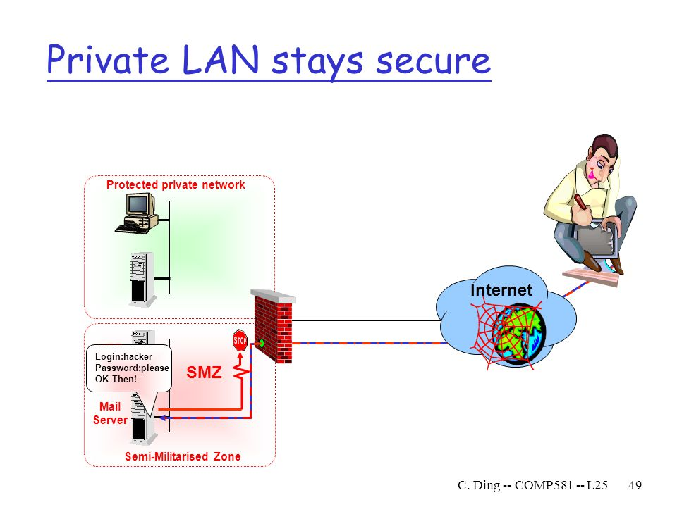 Private LAN stays secure