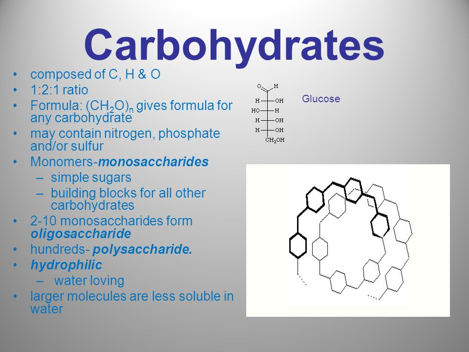 Carbohydrates composed of C, H & O 1:2:1 ratio