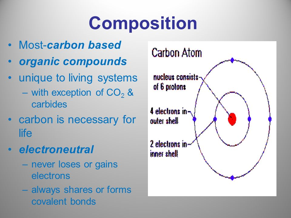 Composition Most-carbon based organic compounds
