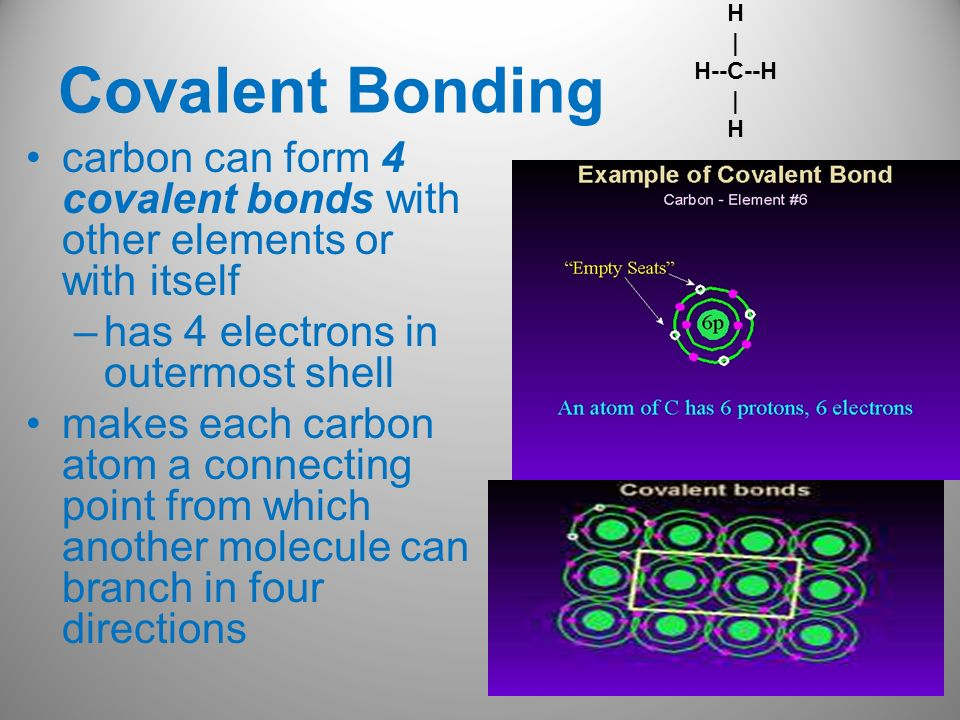 H | H--C--H | H Covalent Bonding. carbon can form 4 covalent bonds with other elements or with itself.