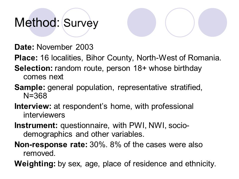 Method: Survey Date: November 2003