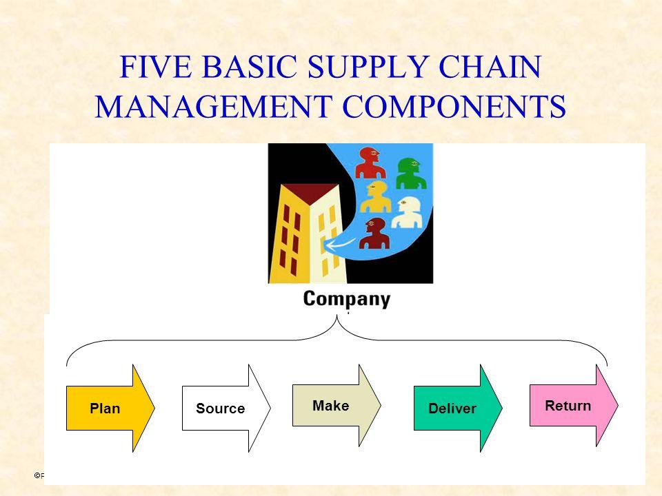 Graduate School Of Business Ppt Download