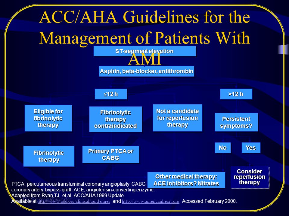 ACC/AHA Guidelines for the Management of Patients With AMI