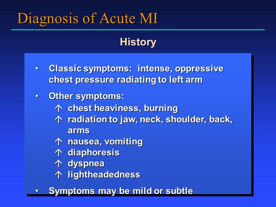 Diagnosis of Acute MI History