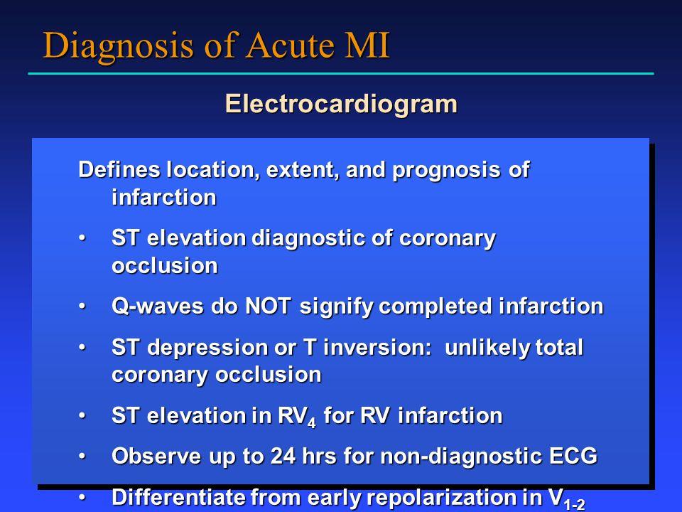 Diagnosis of Acute MI Electrocardiogram