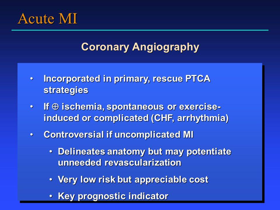 Acute MI Coronary Angiography