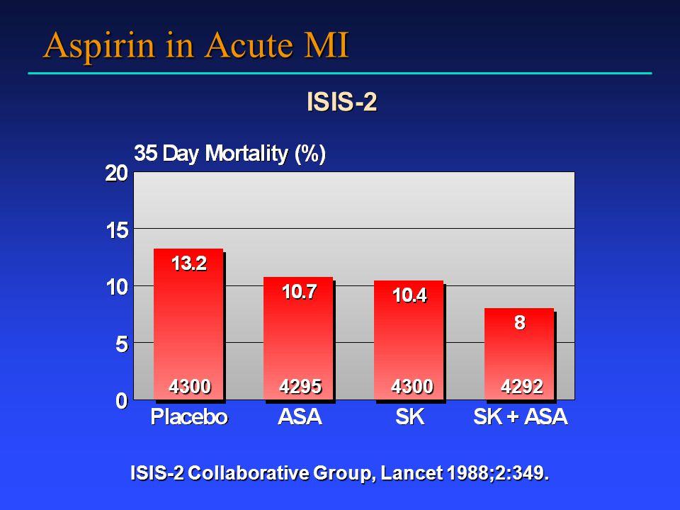 ISIS-2 Collaborative Group, Lancet 1988;2:349.