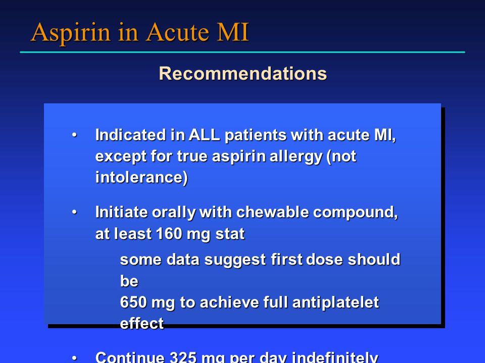 Aspirin in Acute MI Recommendations