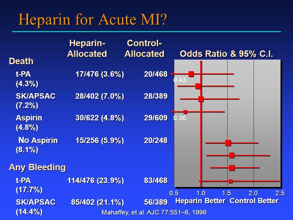 Heparin for Acute MI Heparin- Allocated Control- Allocated