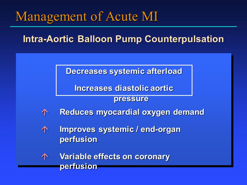 Management of Acute MI Intra-Aortic Balloon Pump Counterpulsation