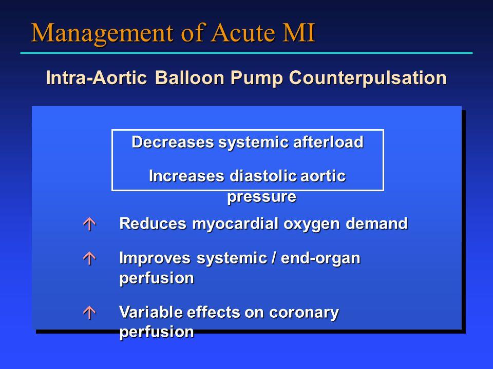 Management of Acute MI Intra-Aortic Balloon Pump Counterpulsation
