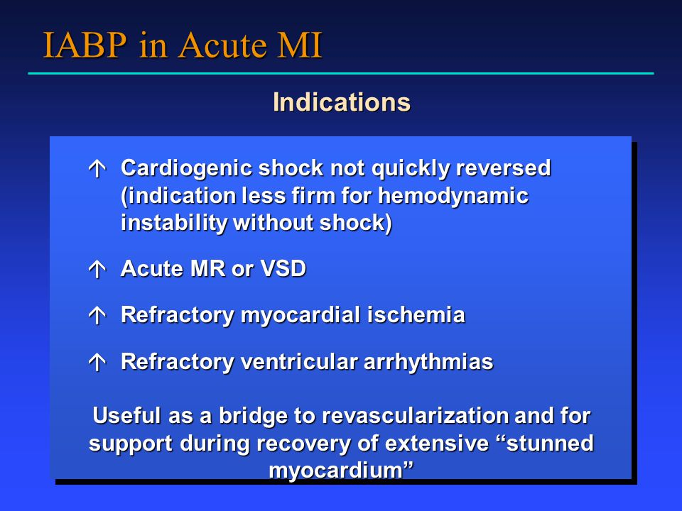 IABP in Acute MI Indications
