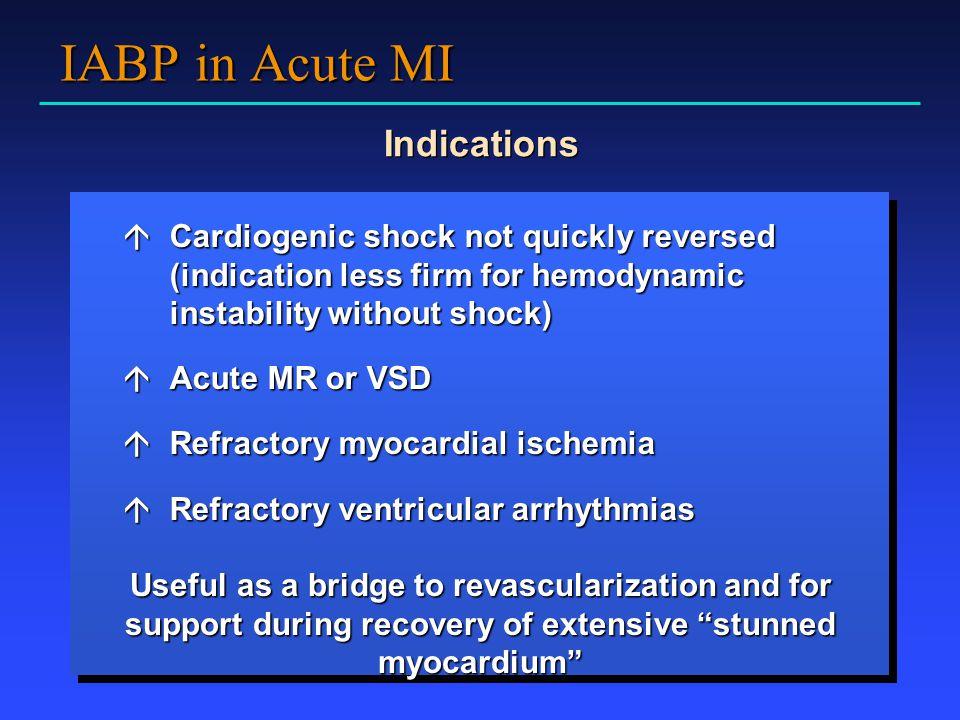 IABP in Acute MI Indications