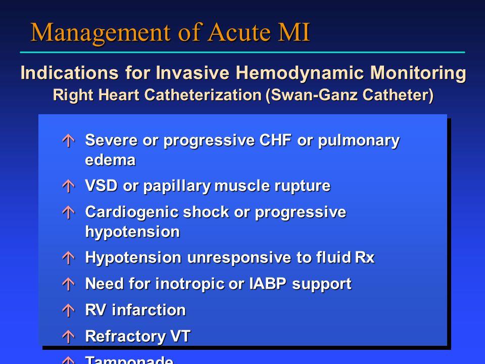 Management of Acute MI Indications for Invasive Hemodynamic Monitoring