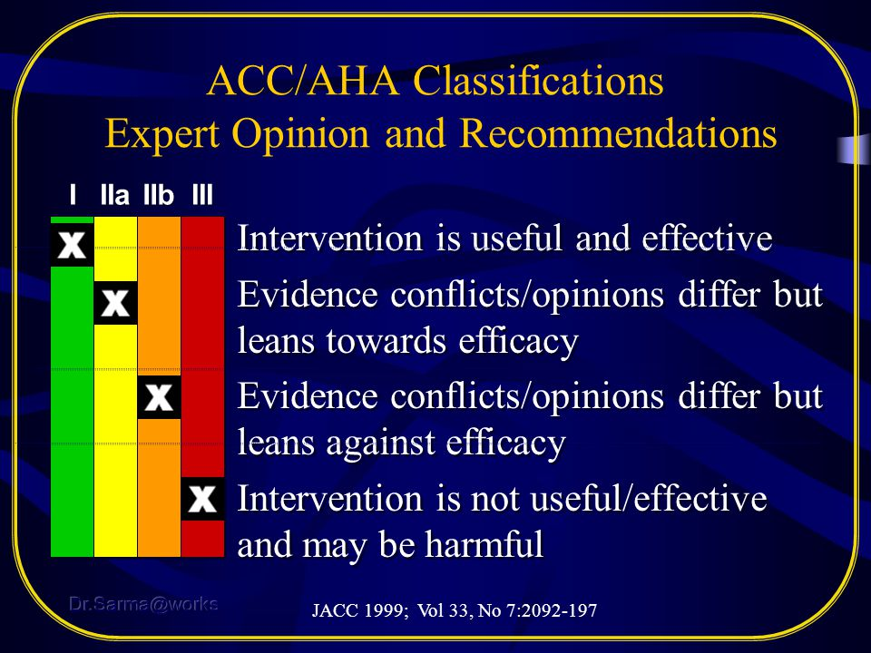 ACC/AHA Classifications Expert Opinion and Recommendations