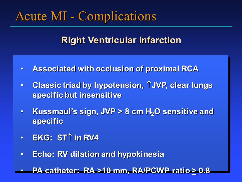 Acute MI - Complications