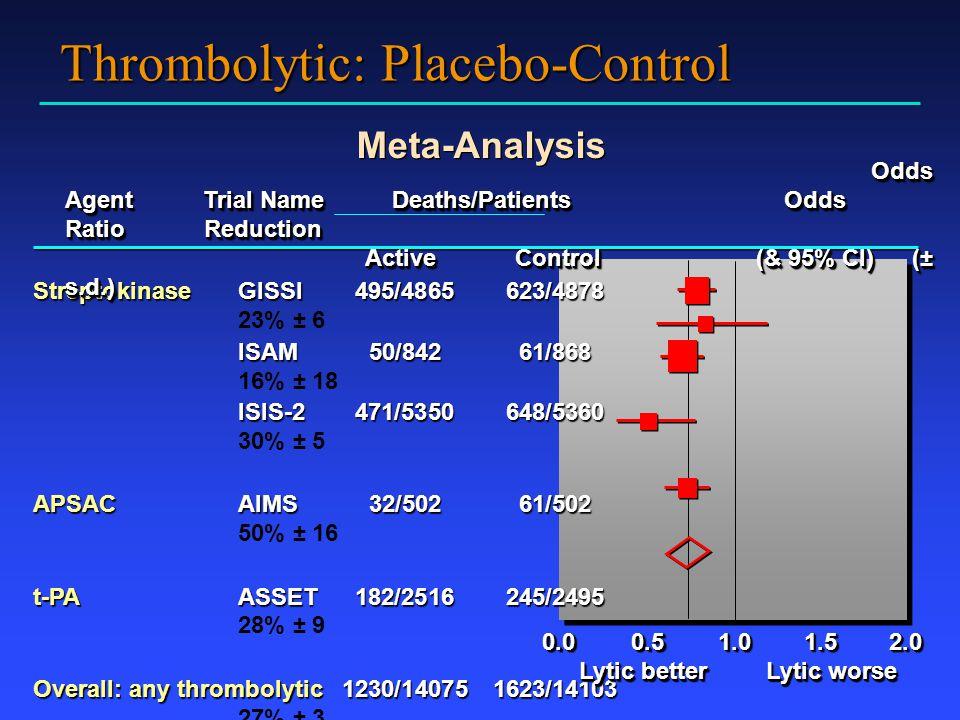 Thrombolytic: Placebo-Control
