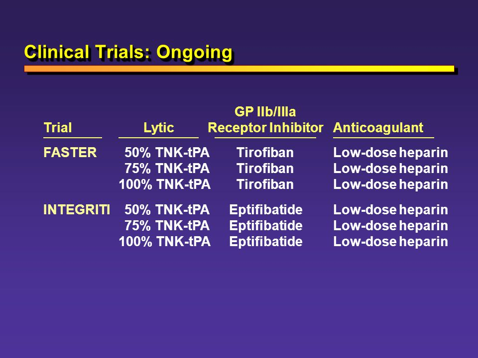 Clinical Trials: Ongoing