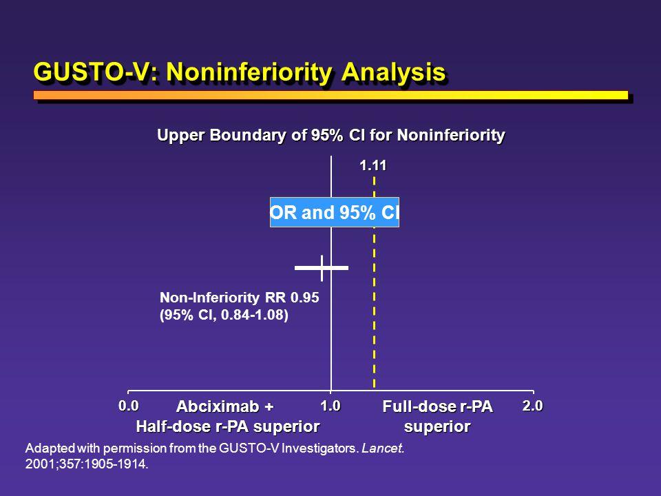 GUSTO-V: Noninferiority Analysis